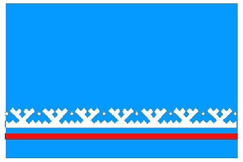 Flag of  Yamal-Nenets national district